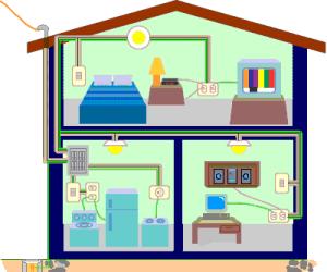 Instalaci n el ctrica tecnoblogsanmartin - Instalacion de electricidad ...